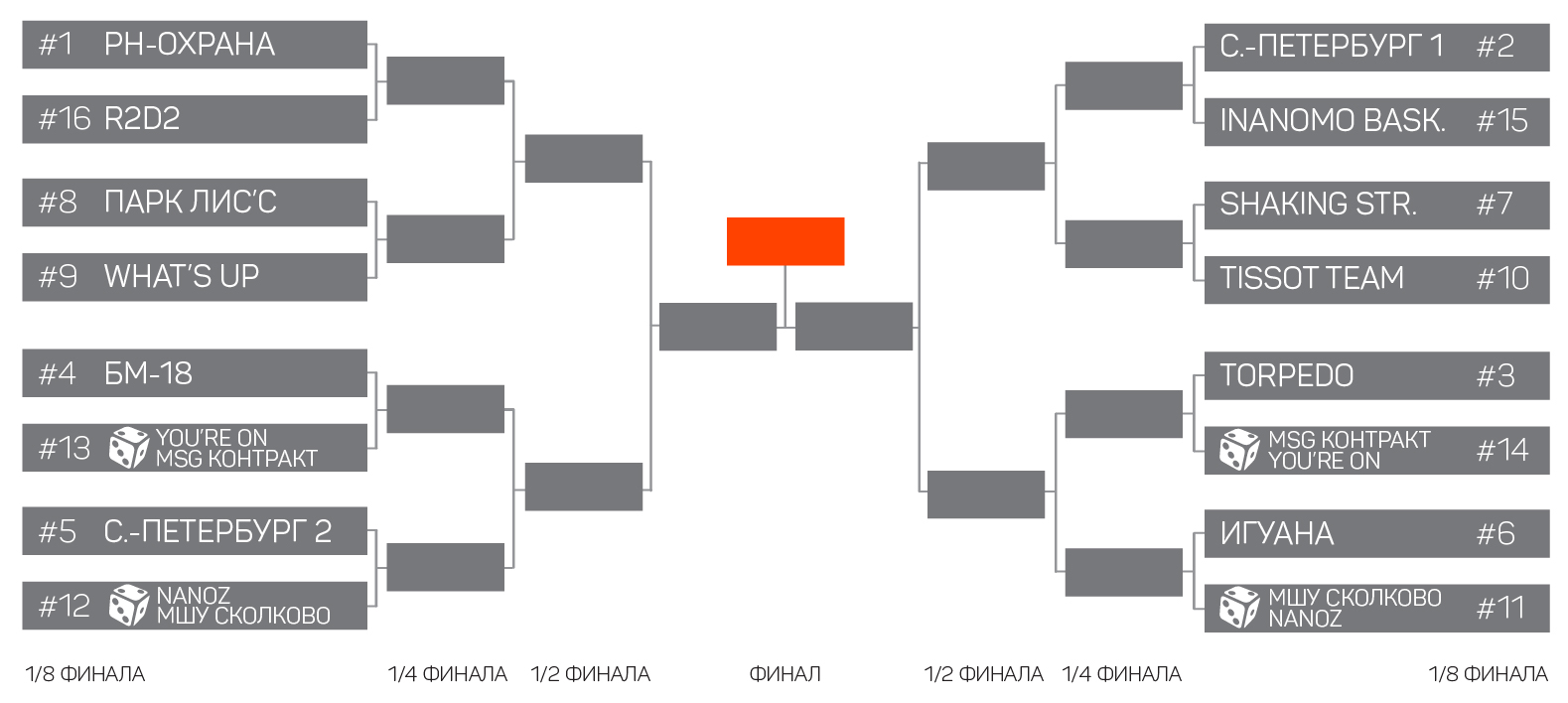 tablitsafinala